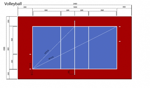 salles de sport volleyball dimensions